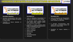 Corsi di body building Milano
